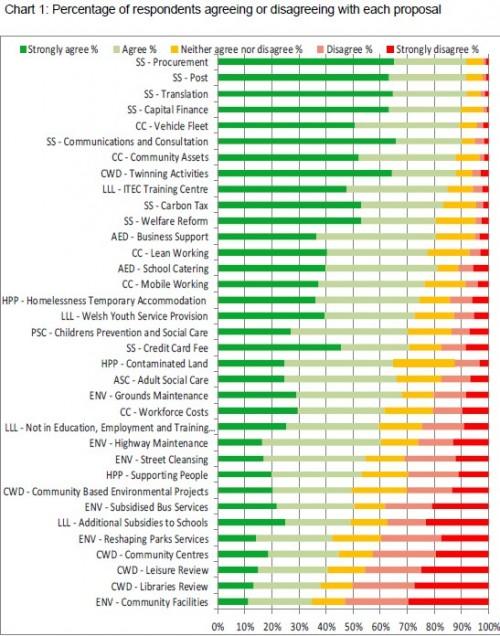 consultation-chart-1