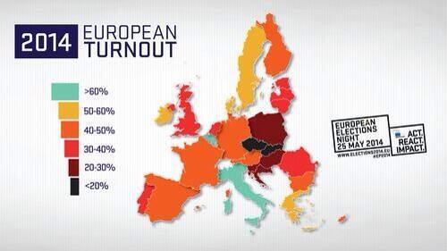 euro-turnout