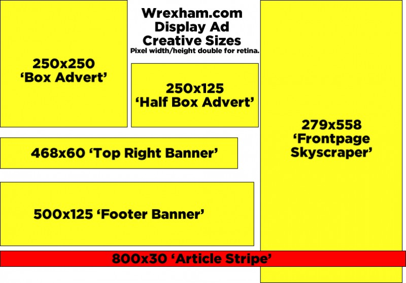 advert-sizes-final