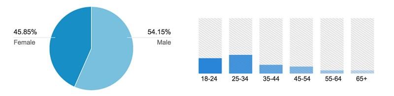 demographic-may-2015