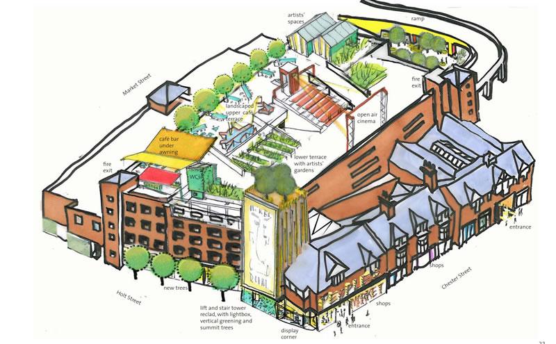 wrexham-arts-hub